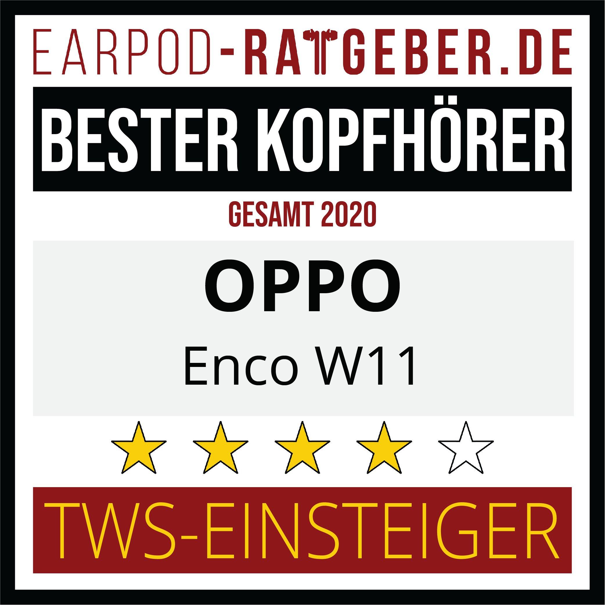 Die besten Kopfhörer 2020 Earpod-Ratgeber.de Awards Einsteiger OPPO Gesamt