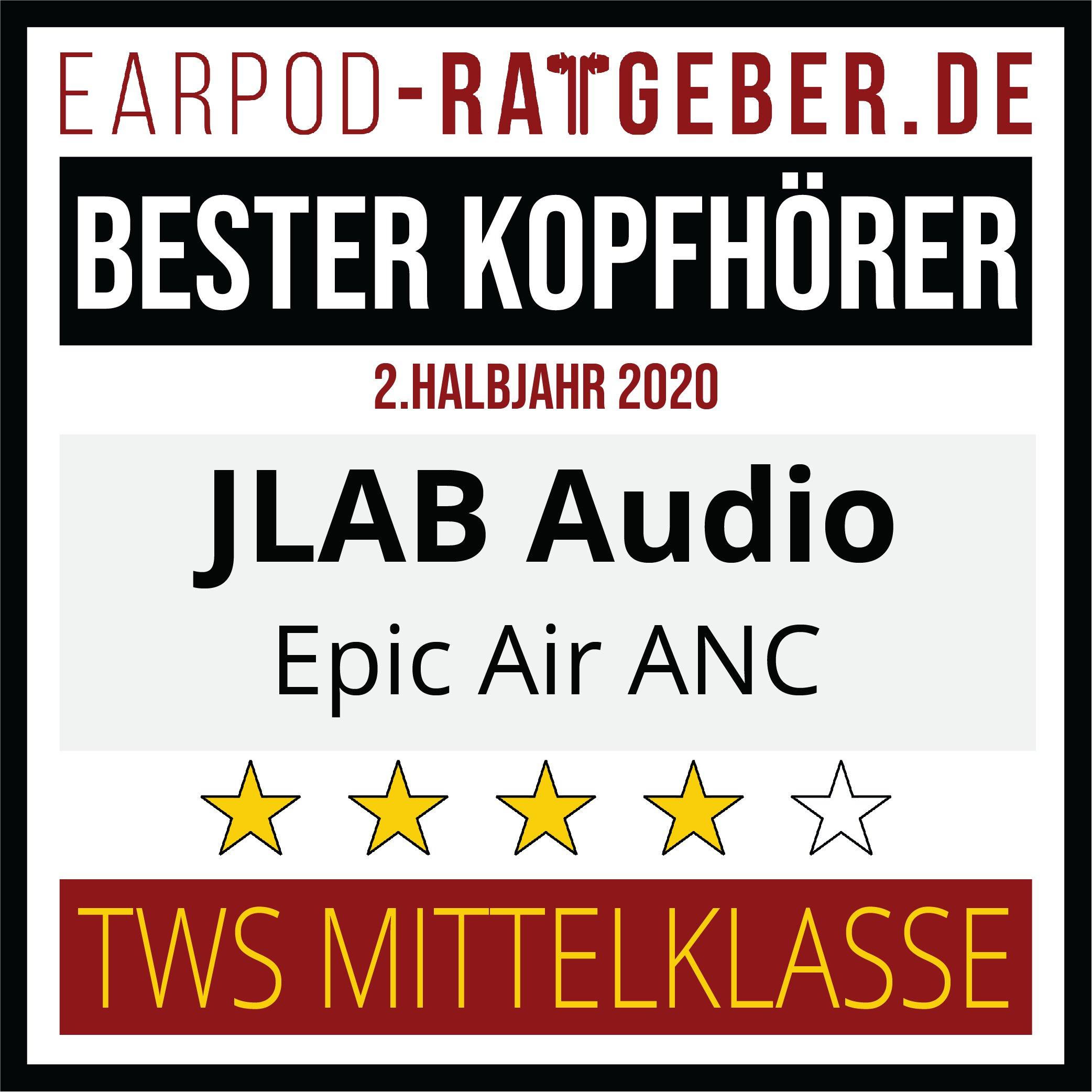 Die besten Kopfhörer 2020 Earpod-Ratgeber.de Awards Einsteiger JLAB 1.HJ